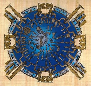 Egyptian Zodiac Wheel